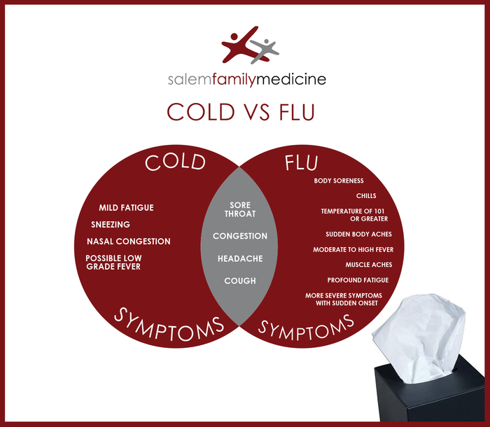 know the difference between cold vs flu salem family medicine